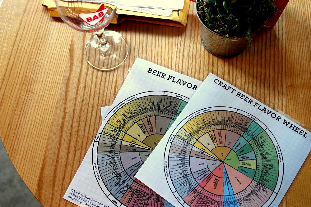 Ladies Love Beer Craft Beer Flavour Wheel